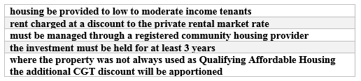 Eligibility for qualifying affordable housing graph