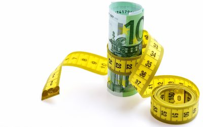 measuring budget